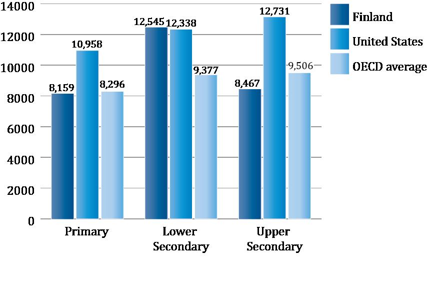 Finland-Spending-2014